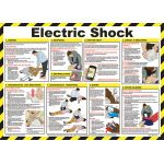 59 x 42cm Electric Shock Treatment Guide Poster