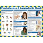 59 x 42cm Food Allergies & Anaphylactic Shock Poster